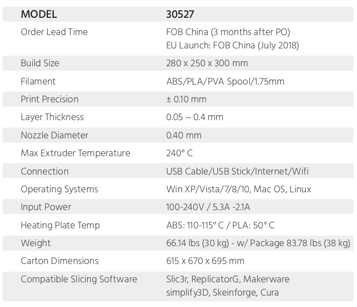 Especificaciones Impresión 3D